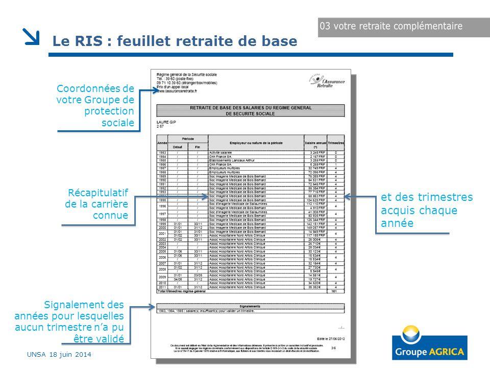 Le RIS : feuillet retraite de base Récapitulatif de la carrière connue et des trimestres acquis chaque année Signalement des années pour lesquelles au