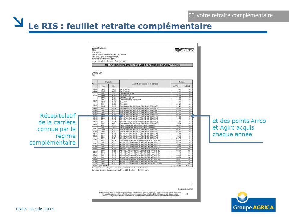 Le RIS : feuillet retraite complémentaire Récapitulatif de la carrière connue par le régime complémentaire et des points Arrco et Agirc acquis chaque