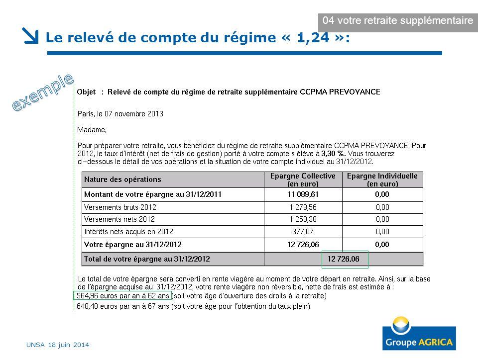 Le relevé de compte du régime « 1,24 »: UNSA 18 juin 2014 04 votre retraite supplémentaire