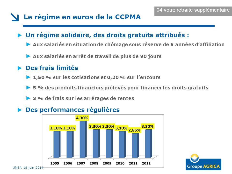 Le régime en euros de la CCPMA ► Un régime solidaire, des droits gratuits attribués : ► Aux salariés en situation de chômage sous réserve de 5 années
