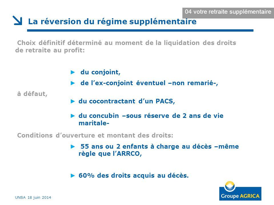 La réversion du régime supplémentaire UNSA 18 juin 2014 Choix définitif déterminé au moment de la liquidation des droits de retraite au profit: ► du c