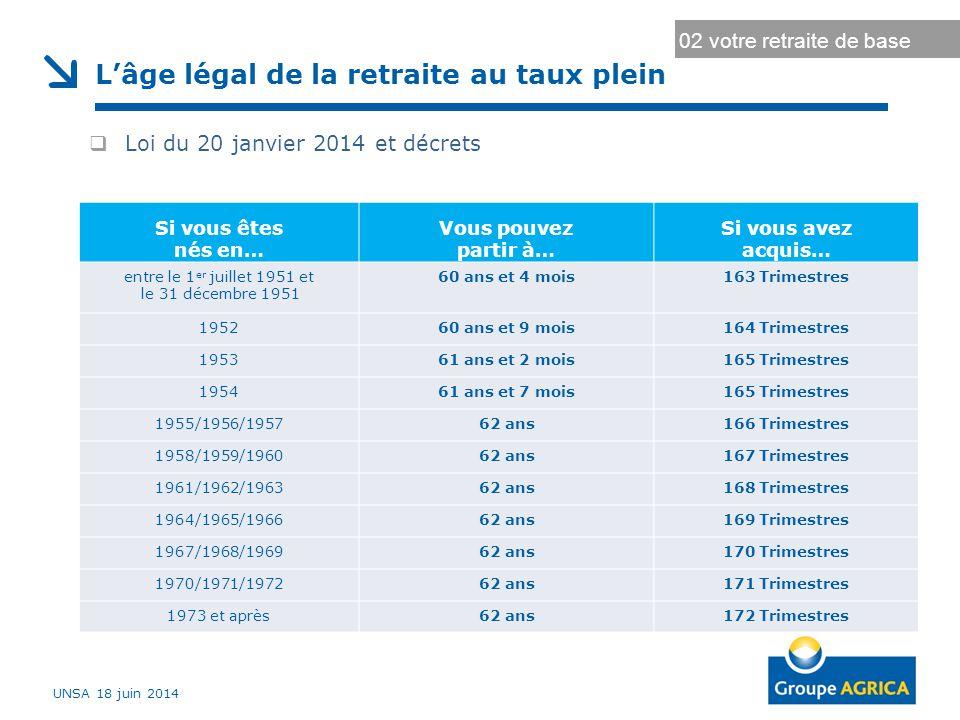 L'âge légal de la retraite au taux plein  Loi du 20 janvier 2014 et décrets 01 Votre retraite de base 02 votre retraite de base UNSA 18 juin 2014 Si