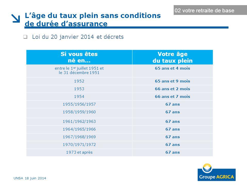 L'âge du taux plein sans conditions de durée d'assurance 02 votre retraite de base UNSA 18 juin 2014  Loi du 20 janvier 2014 et décrets Si vous êtes