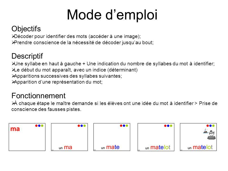Mode d'emploi Objectifs  Décoder pour identifier des mots (accéder à une image);  Prendre conscience de la nécessité de décoder jusqu'au bout; Descr