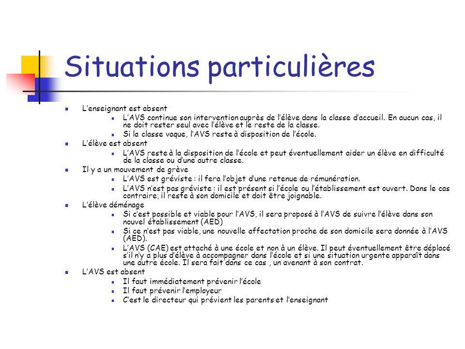 Situations particulières L'enseignant est absent L'AVS continue son intervention auprès de l'élève dans la classe d'accueil.