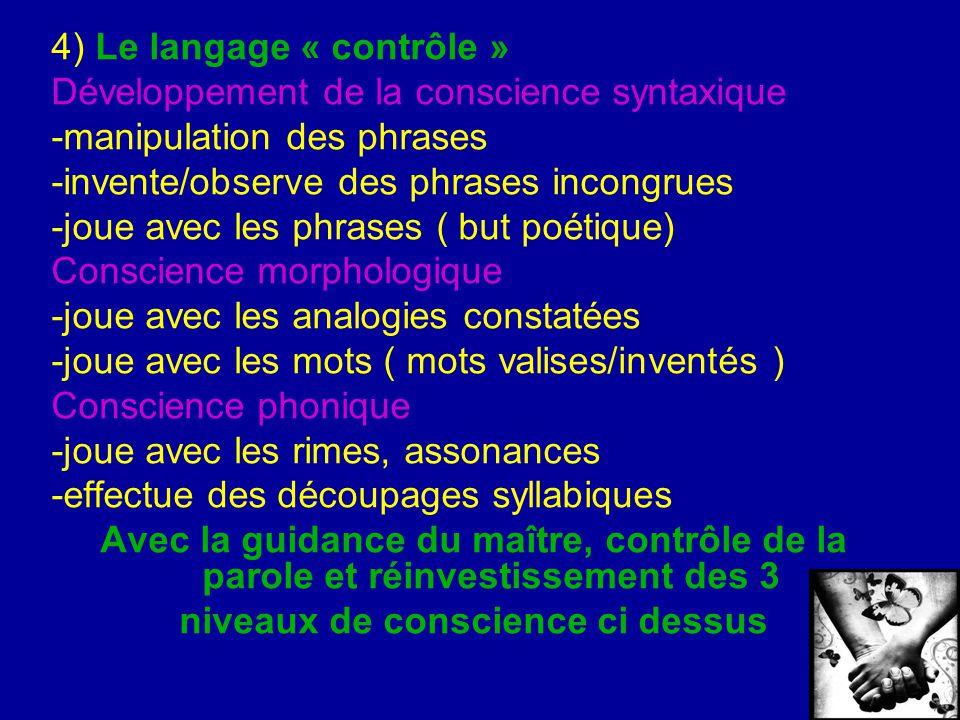 4) Le langage « contrôle » Développement de la conscience syntaxique -manipulation des phrases -invente/observe des phrases incongrues -joue avec les phrases ( but poétique) Conscience morphologique -joue avec les analogies constatées -joue avec les mots ( mots valises/inventés ) Conscience phonique -joue avec les rimes, assonances -effectue des découpages syllabiques Avec la guidance du maître, contrôle de la parole et réinvestissement des 3 niveaux de conscience ci dessus