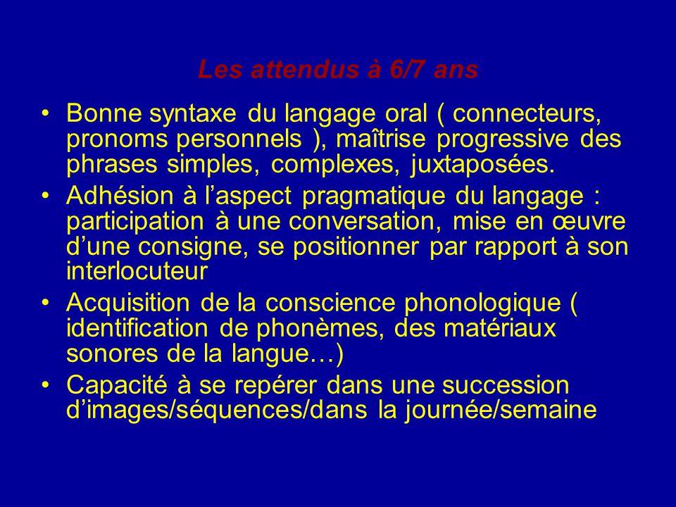 Les attendus à 6/7 ans Bonne syntaxe du langage oral ( connecteurs, pronoms personnels ), maîtrise progressive des phrases simples, complexes, juxtapo