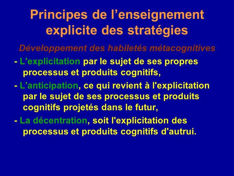 Principes de l'enseignement explicite des stratégies Développement des habiletés métacognitives - L explicitation par le sujet de ses propres processus et produits cognitifs, - L anticipation, ce qui revient à l explicitation par le sujet de ses processus et produits cognitifs projetés dans le futur, - La décentration, soit l explicitation des processus et produits cognitifs d autrui.