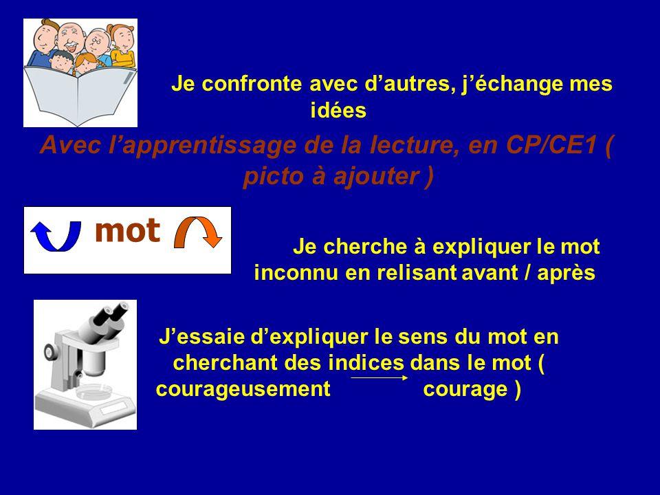 Je confronte avec d'autres, j'échange mes idées Avec l'apprentissage de la lecture, en CP/CE1 ( picto à ajouter ) Je cherche à expliquer le mot inconnu en relisant avant / après J'essaie d'expliquer le sens du mot en cherchant des indices dans le mot ( courageusement courage ) mot