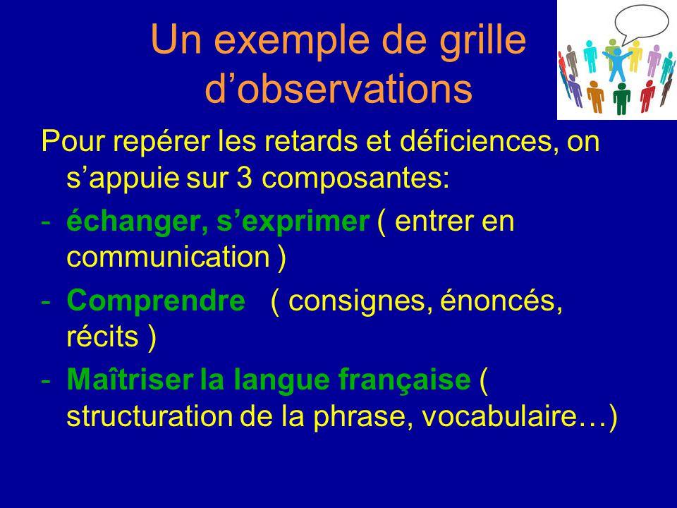 Un exemple de grille d'observations Pour repérer les retards et déficiences, on s'appuie sur 3 composantes: -échanger, s'exprimer ( entrer en communication ) -Comprendre ( consignes, énoncés, récits ) -Maîtriser la langue française ( structuration de la phrase, vocabulaire…)