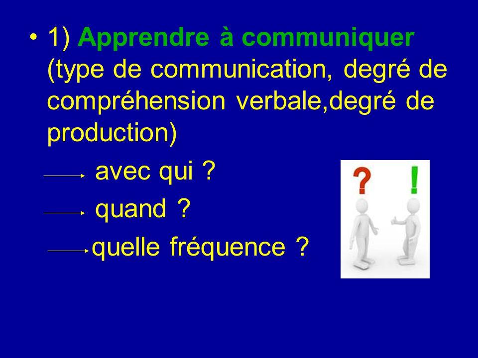 1) Apprendre à communiquer (type de communication, degré de compréhension verbale,degré de production) avec qui ? quand ? quelle fréquence ?