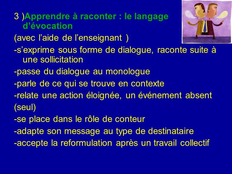 3 )Apprendre à raconter : le langage d'évocation (avec l'aide de l'enseignant ) -s'exprime sous forme de dialogue, raconte suite à une sollicitation -passe du dialogue au monologue -parle de ce qui se trouve en contexte -relate une action éloignée, un événement absent (seul) -se place dans le rôle de conteur -adapte son message au type de destinataire -accepte la reformulation après un travail collectif