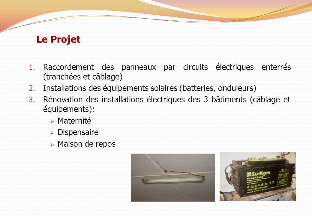 1. Raccordement des panneaux par circuits électriques enterrés (tranchées et câblage) 2. Installations des équipements solaires (batteries, onduleurs)