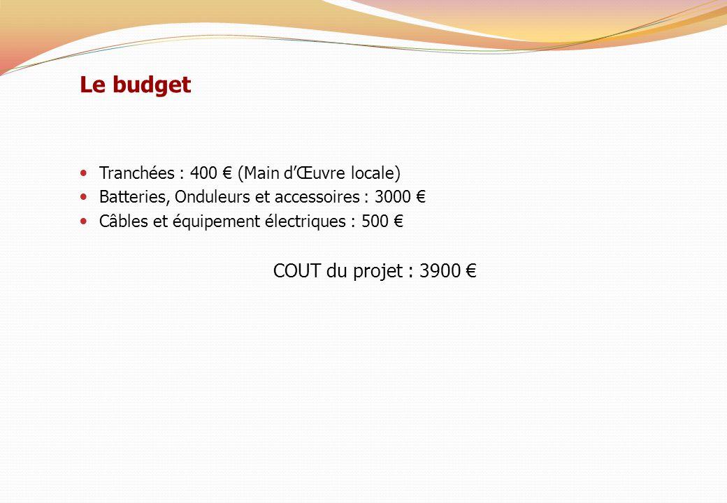 Le budget Tranchées : 400 € (Main d'Œuvre locale) Batteries, Onduleurs et accessoires : 3000 € Câbles et équipement électriques : 500 € COUT du projet