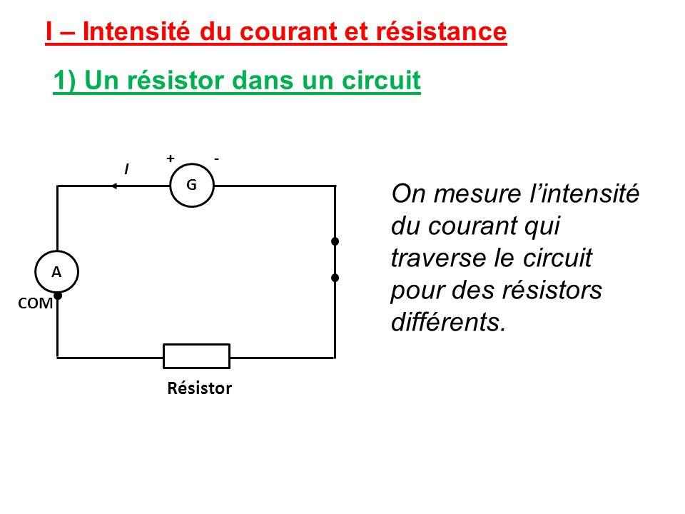 Observation: Conclusion: L'intensité du courant dépend de la résistance branchée dans le circuit.