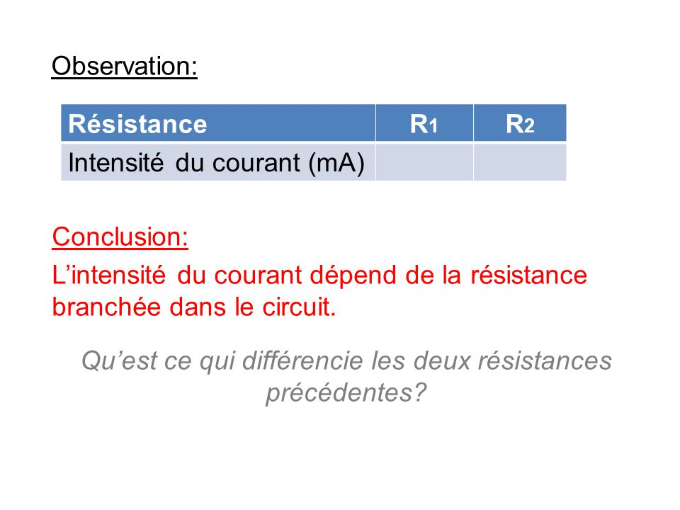 2) Mesure des résistances R 1 et R 2 L'unité SI de la résistance est l'Ohm (Ω).