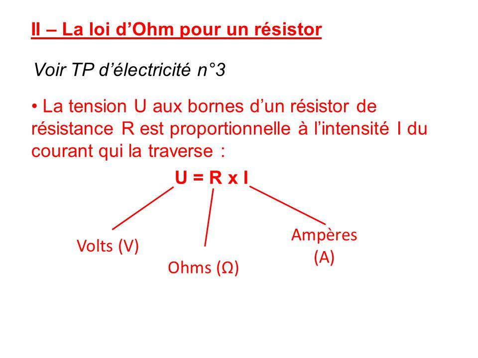Cette relation peut aussi s'écrire : R = U ou I = U I R La caractéristique d'un résistor est une droite passant par l'origine.