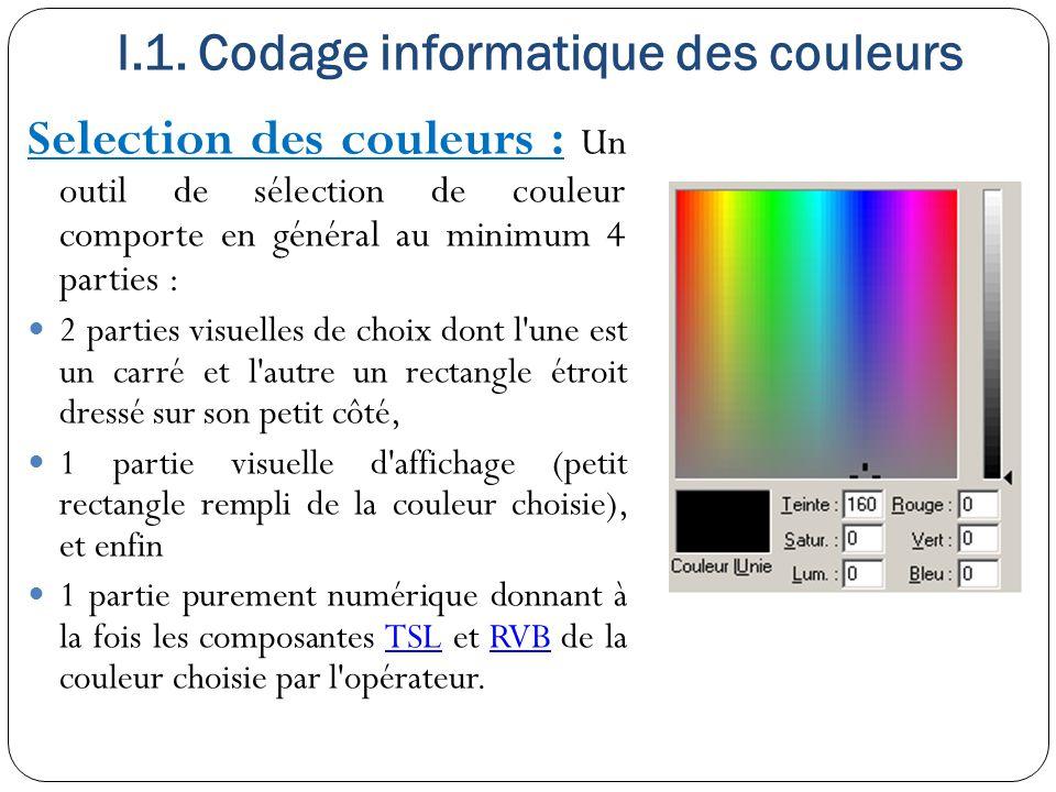 Selection des couleurs : Un outil de sélection de couleur comporte en général au minimum 4 parties : 2 parties visuelles de choix dont l'une est un ca