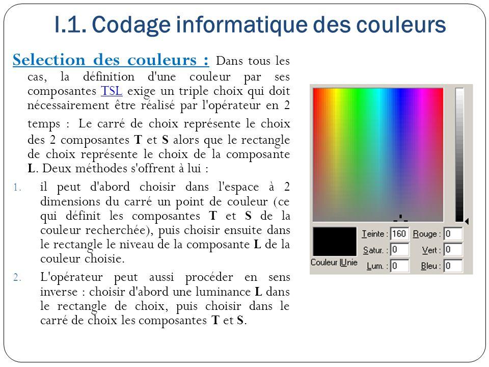 I.1. Codage informatique des couleurs Selection des couleurs : Dans tous les cas, la définition d'une couleur par ses composantes TSL exige un triple