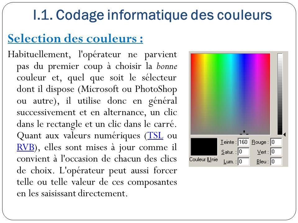 I.1. Codage informatique des couleurs Selection des couleurs : Habituellement, l'opérateur ne parvient pas du premier coup à choisir la bonne couleur