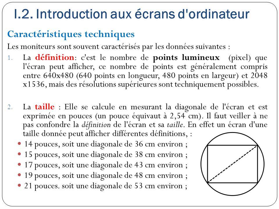 I.2. Introduction aux écrans d'ordinateur Caractéristiques techniques Les moniteurs sont souvent caractérisés par les données suivantes : 1. La défini