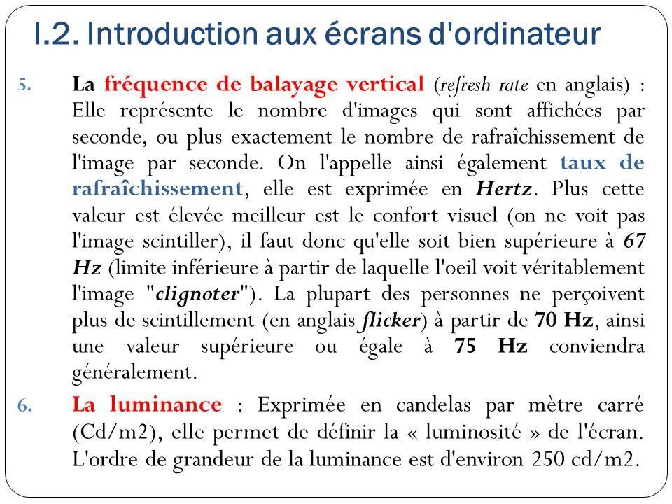 I.2. Introduction aux écrans d'ordinateur 5. La fréquence de balayage vertical (refresh rate en anglais) : Elle représente le nombre d'images qui sont
