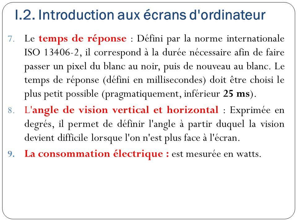 I.2. Introduction aux écrans d'ordinateur 7. Le temps de réponse : Défini par la norme internationale ISO 13406-2, il correspond à la durée nécessaire