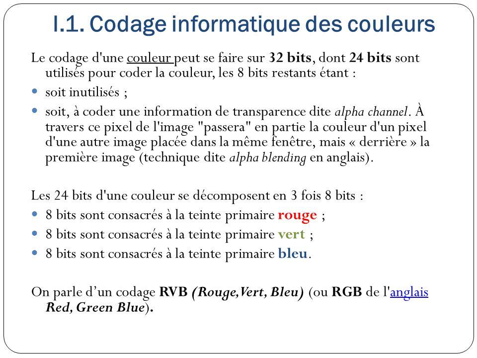 I.1. Codage informatique des couleurs Le codage d'une couleur peut se faire sur 32 bits, dont 24 bits sont utilisés pour coder la couleur, les 8 bits