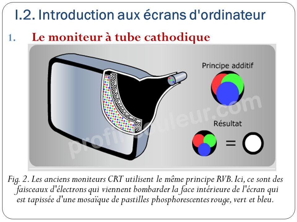 I.2. Introduction aux écrans d'ordinateur 1. Le moniteur à tube cathodique Fig. 2. Les anciens moniteurs CRT utilisent le même principe RVB. Ici, ce s
