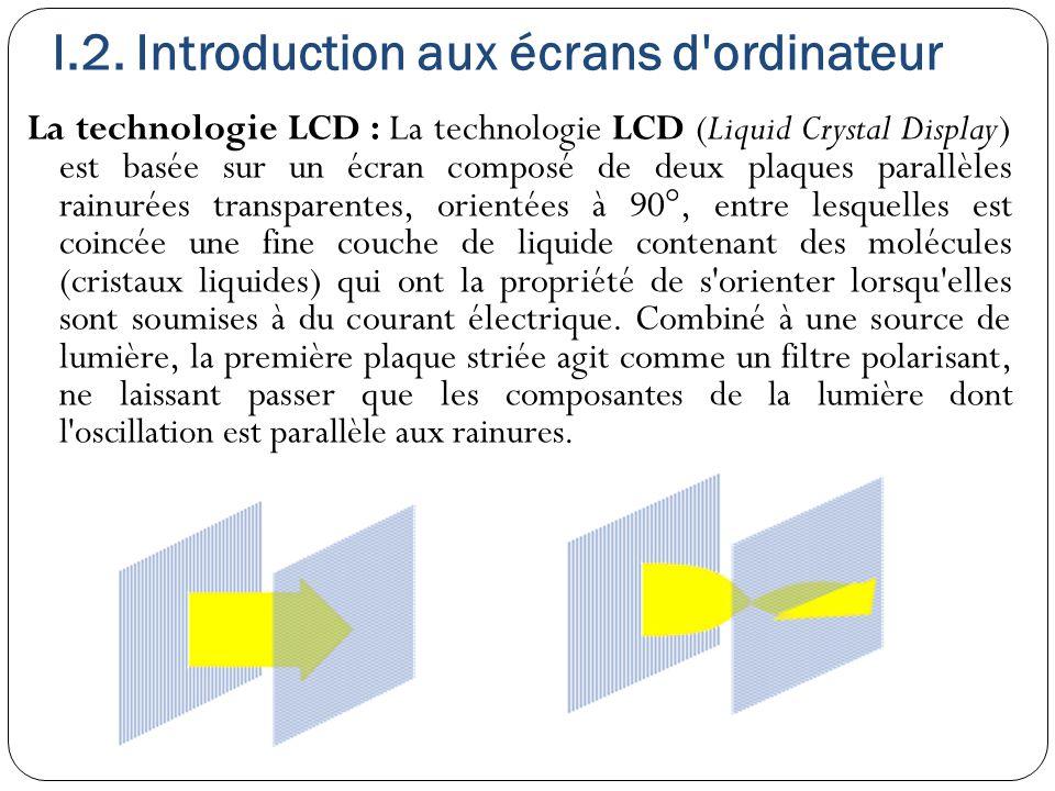 I.2. Introduction aux écrans d'ordinateur La technologie LCD : La technologie LCD (Liquid Crystal Display) est basée sur un écran composé de deux plaq