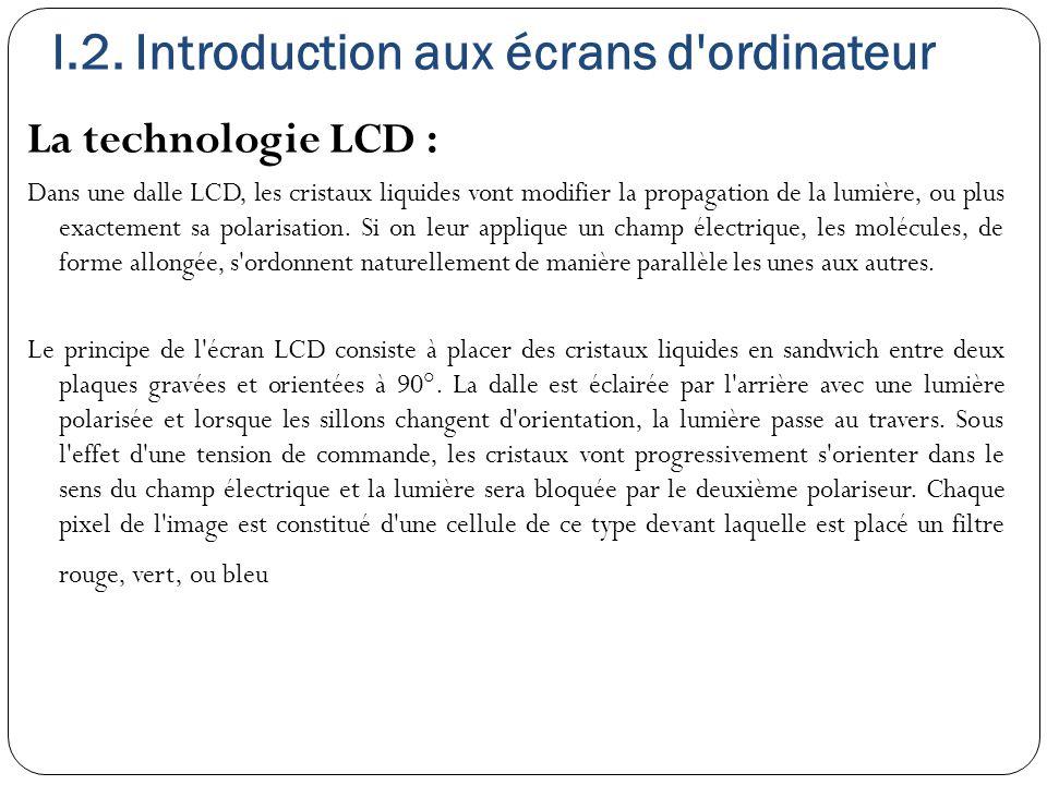 I.2. Introduction aux écrans d'ordinateur La technologie LCD : Dans une dalle LCD, les cristaux liquides vont modifier la propagation de la lumière, o