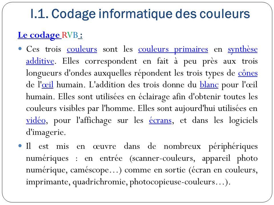 I.1. Codage informatique des couleurs Le codage Le codage RVB : Ces trois couleurs sont les couleurs primaires en synthèse additive. Elles corresponde