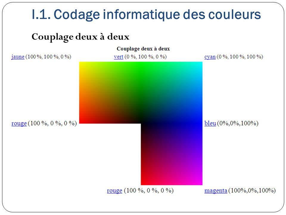 I.1. Codage informatique des couleurs Couplage deux à deux.