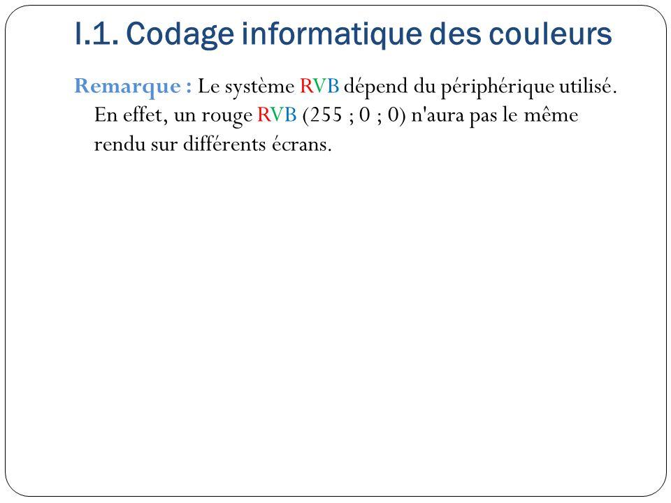I.1. Codage informatique des couleurs Remarque : Le système RVB dépend du périphérique utilisé. En effet, un rouge RVB (255 ; 0 ; 0) n'aura pas le mêm