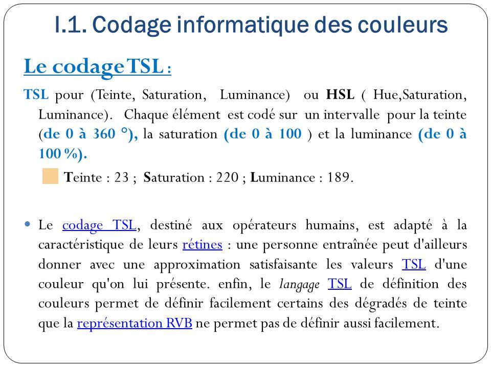 I.1. Codage informatique des couleurs Le codage TSL : TSL pour (Teinte, Saturation, Luminance) ou HSL ( Hue,Saturation, Luminance). Chaque élément est
