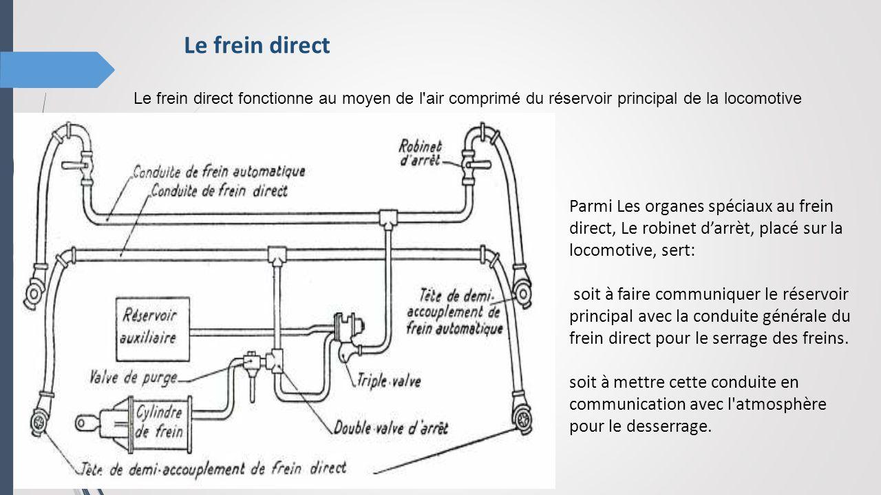 Le frein direct fonctionne au moyen de l'air comprimé du réservoir principal de la locomotive Parmi Les organes spéciaux au frein direct, Le robinet d