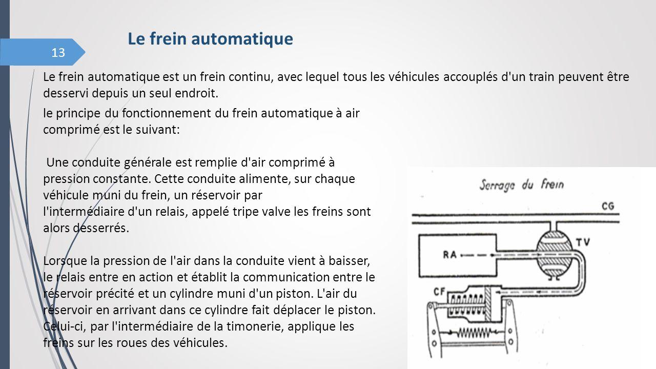 13 Le frein automatique Le frein automatique est un frein continu, avec lequel tous les véhicules accouplés d'un train peuvent être desservi depuis un
