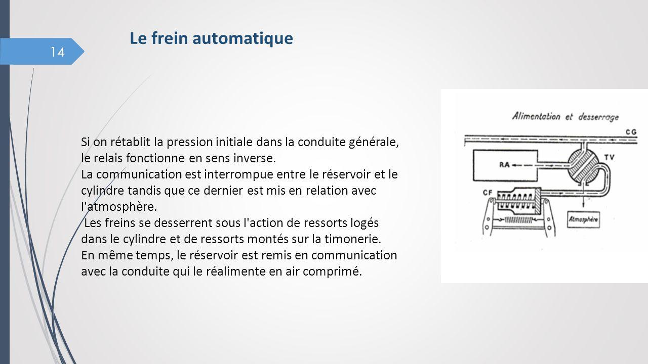 14 Si on rétablit la pression initiale dans la conduite générale, le relais fonctionne en sens inverse. La communication est interrompue entre le rése