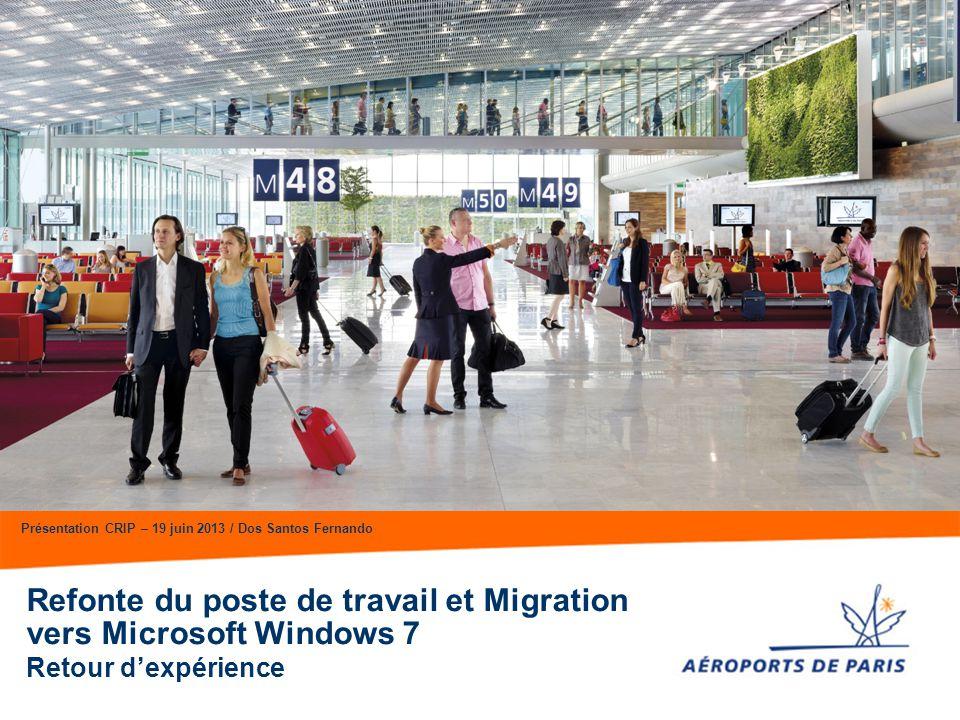 Présentation CRIP – 19 juin 2013 / Dos Santos Fernando Refonte du poste de travail et Migration vers Microsoft Windows 7 Retour d'expérience