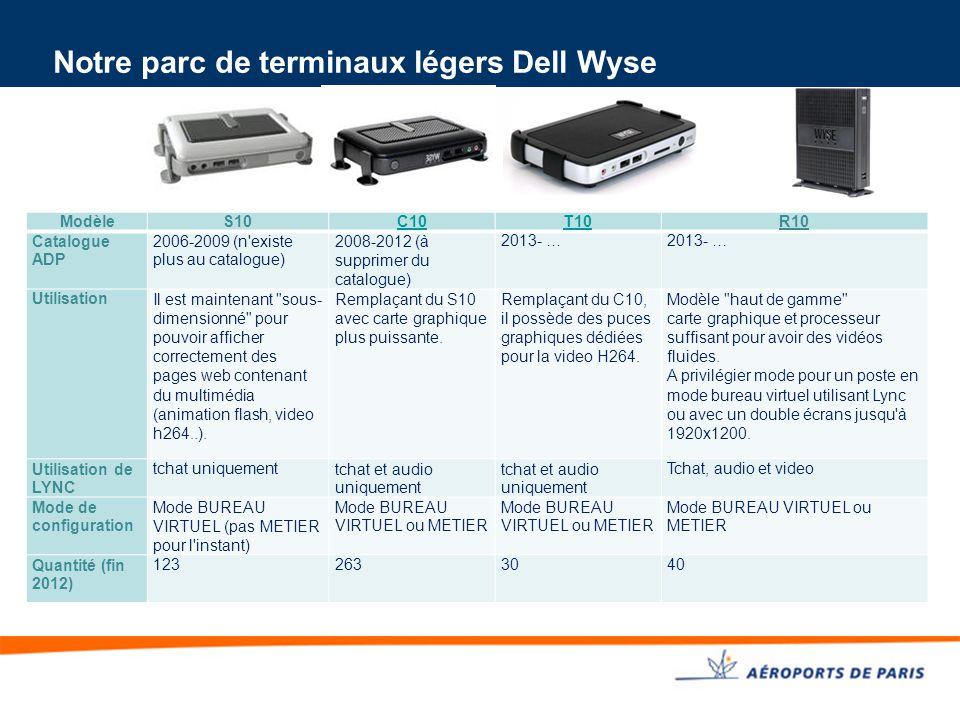 Notre parc de terminaux légers Dell Wyse ModèleS10C10T10R10 Catalogue ADP 2006-2009 (n existe plus au catalogue) 2008-2012 (à supprimer du catalogue) 2013- … UtilisationIl est maintenant sous- dimensionné pour pouvoir afficher correctement des pages web contenant du multimédia (animation flash, video h264..).