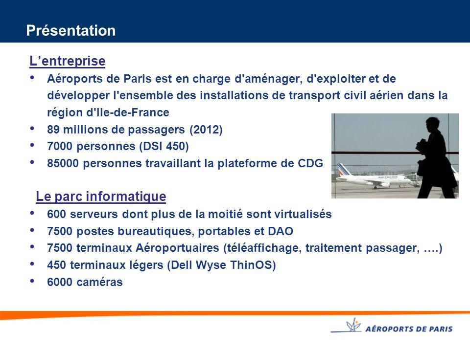 Présentation L'entreprise Aéroports de Paris est en charge d aménager, d exploiter et de développer l ensemble des installations de transport civil aérien dans la région d Ile-de-France 89 millions de passagers (2012) 7000 personnes (DSI 450) 85000 personnes travaillant la plateforme de CDG Le parc informatique 600 serveurs dont plus de la moitié sont virtualisés 7500 postes bureautiques, portables et DAO 7500 terminaux Aéroportuaires (téléaffichage, traitement passager, ….) 450 terminaux légers (Dell Wyse ThinOS) 6000 caméras