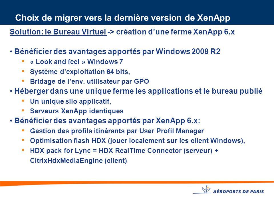 Choix de migrer vers la dernière version de XenApp Solution: le Bureau Virtuel -> création d'une ferme XenApp 6.x Bénéficier des avantages apportés par Windows 2008 R2 « Look and feel » Windows 7 Système d'exploitation 64 bits, Bridage de l'env.