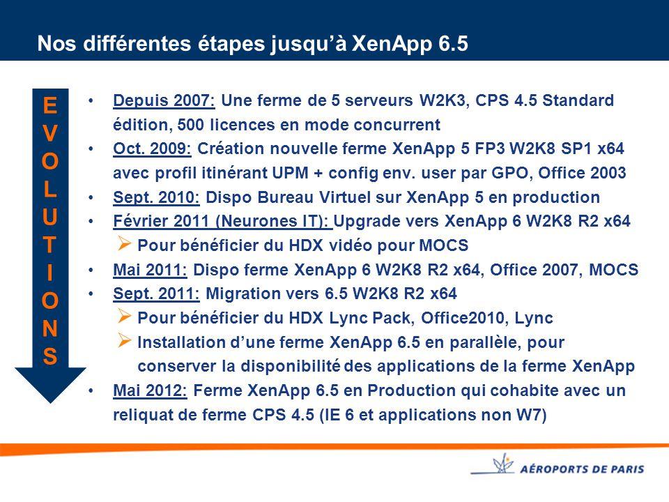 Nos différentes étapes jusqu'à XenApp 6.5 Depuis 2007: Une ferme de 5 serveurs W2K3, CPS 4.5 Standard édition, 500 licences en mode concurrent Oct. 20