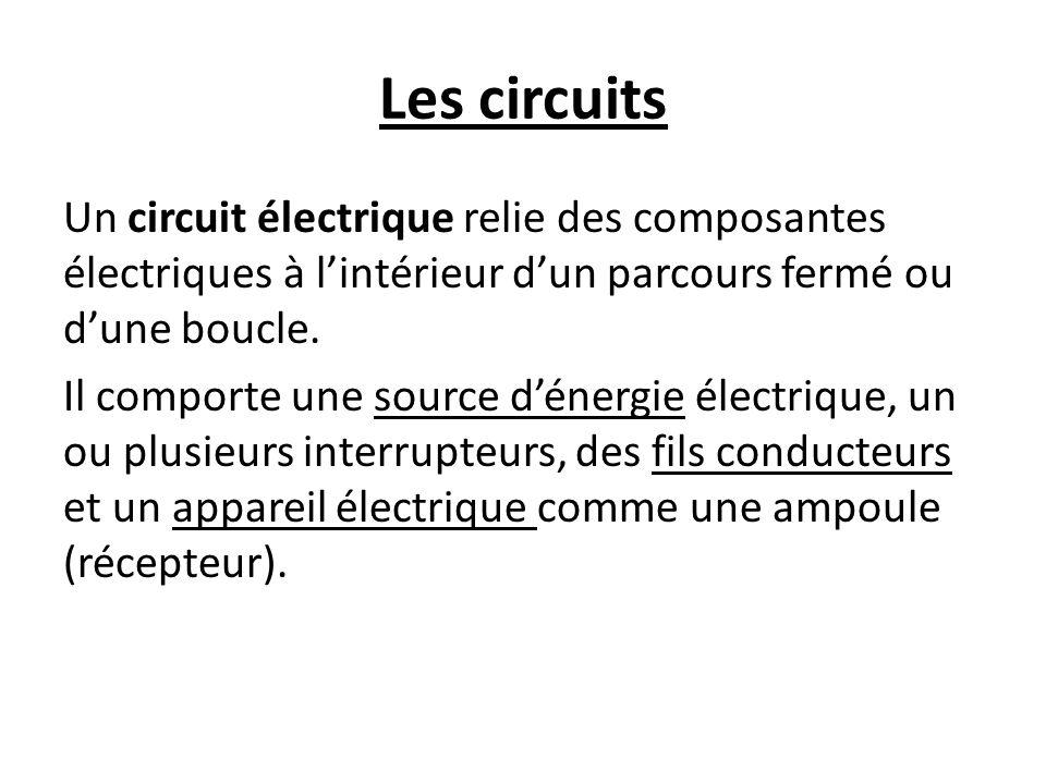 Les circuits Un circuit électrique relie des composantes électriques à l'intérieur d'un parcours fermé ou d'une boucle. Il comporte une source d'énerg
