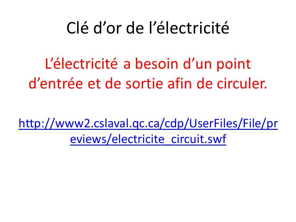 Clé d'or de l'électricité L'électricité a besoin d'un point d'entrée et de sortie afin de circuler. http://www2.cslaval.qc.ca/cdp/UserFiles/File/pr ev