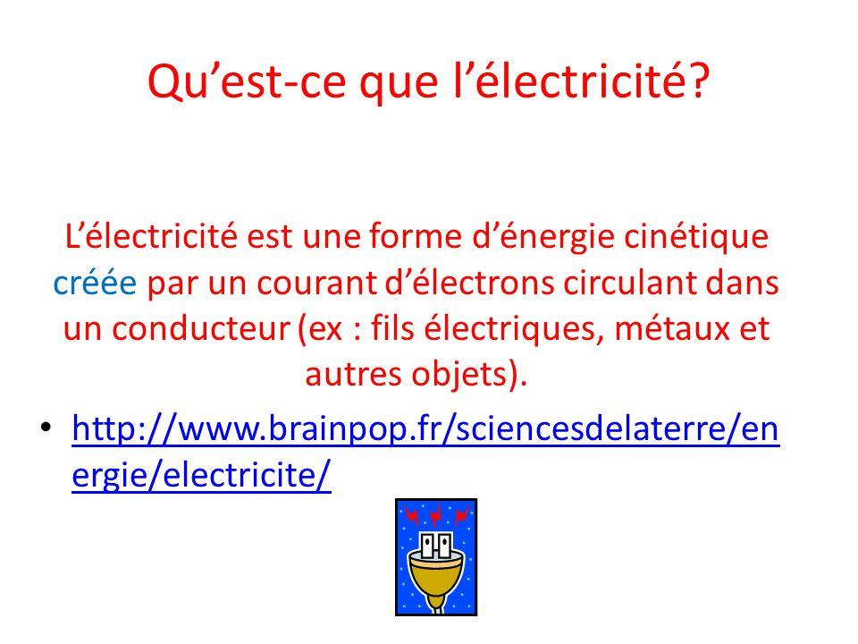 Qu'est-ce que l'électricité? L'électricité est une forme d'énergie cinétique créée par un courant d'électrons circulant dans un conducteur (ex : fils