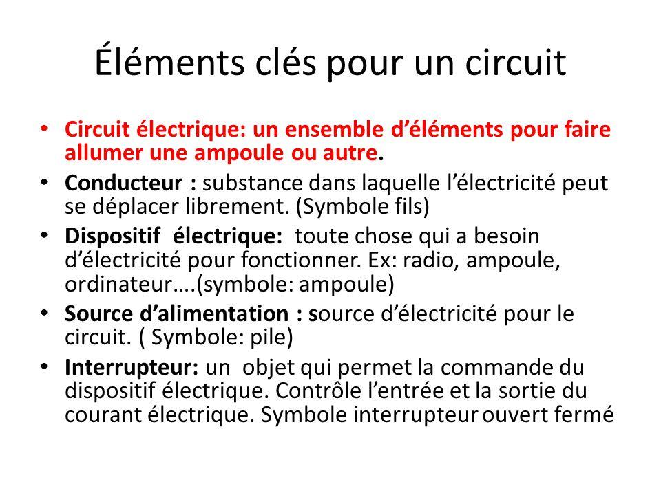 Éléments clés pour un circuit Circuit électrique: un ensemble d'éléments pour faire allumer une ampoule ou autre. Conducteur : substance dans laquelle