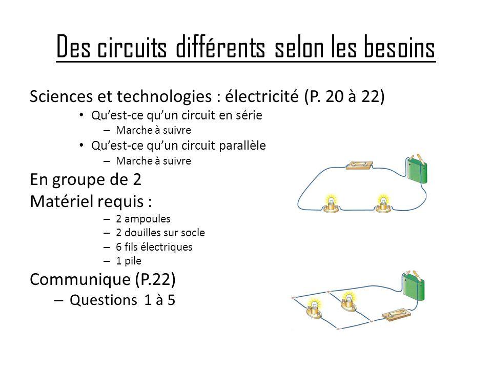 Des circuits différents selon les besoins Sciences et technologies : électricité (P. 20 à 22) Qu'est-ce qu'un circuit en série – Marche à suivre Qu'es
