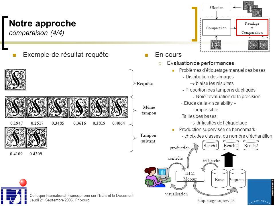 Colloque International Francophone sur l'Ecrit et le Document Jeudi 21 Septembre 2006, Fribourg Notre approche comparaison (4/4) Compression Recalage et Comparaison Sélection Exemple de résultat requête 0.1947 0.2517 0.3485 0.3616 0.3819 0.4064 Même tampon Tampon suivant Requête 0.4109 0.4209 En cours  Evaluation de performances Problèmes d'étiquetage manuel des bases - Distribution des images  biaise les résultats - Proportion des tampons dupliqués  Noie l'évaluation de la précision - Etude de la « scalability »  impossible - Tailles des bases  difficultés de l'étiquetage Production supervisée de benchmark - choix des classes, du nombre d'échantillon Base IHM Moteur contrôle visualisation recherche Etiquettes étiquetage supervisé Bench1Bench2 production