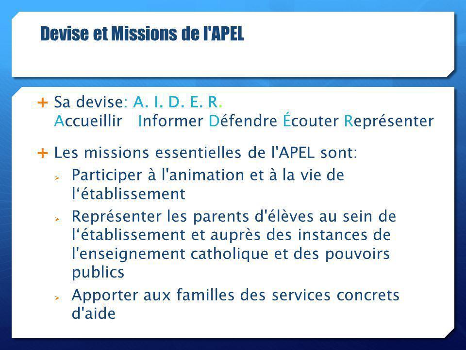 Devise et Missions de l APEL  Sa devise: A.I. D.